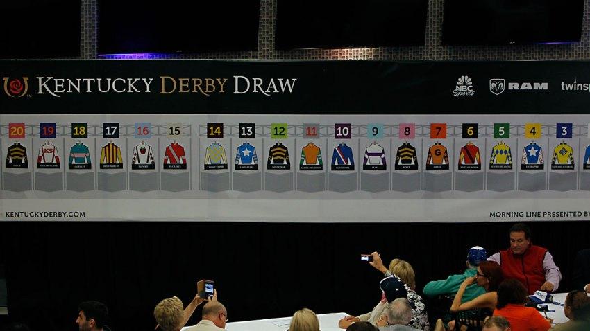 Kentucky Derby draw
