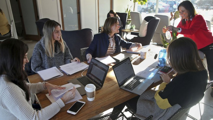 Workspaces For Women