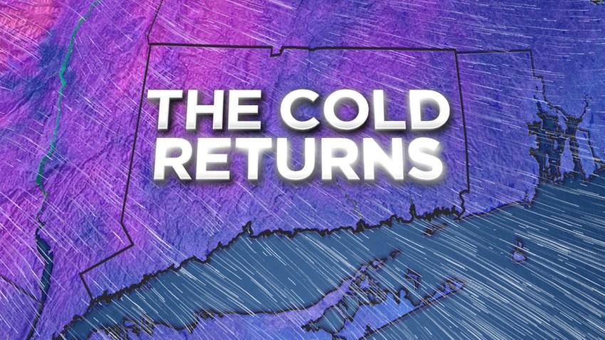 Cold-returns