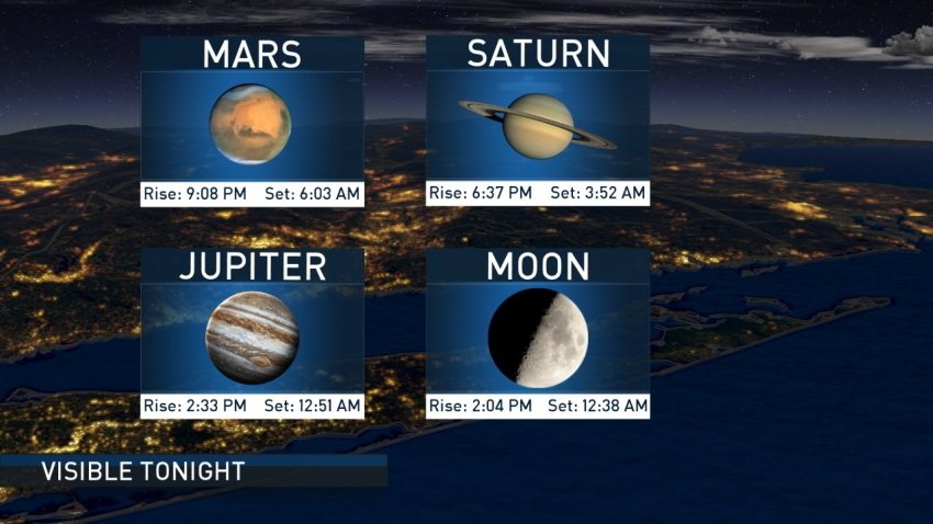 Planets Visible Tonight