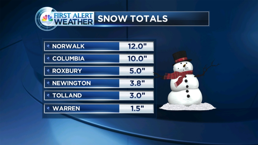 Wednesday snow totals new copy
