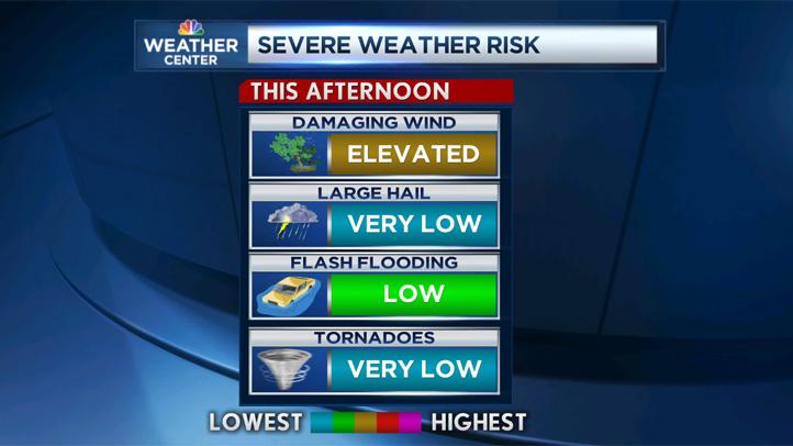 Wednesday storm threat