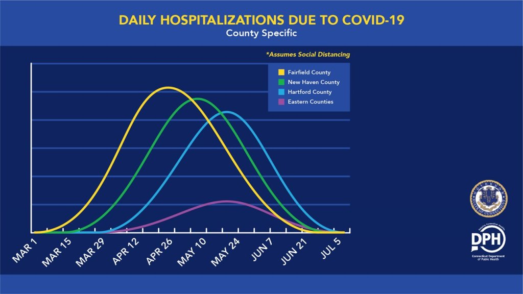 more than 5 600 cases of coronavirus  189 deaths reported
