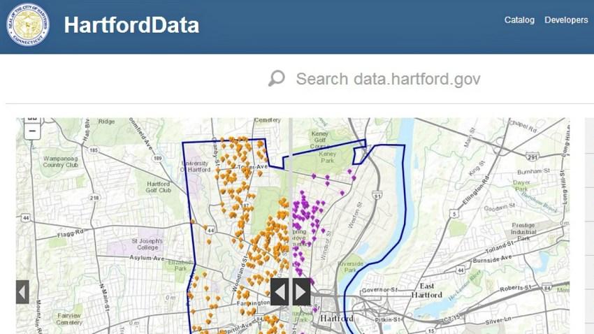 hartford data