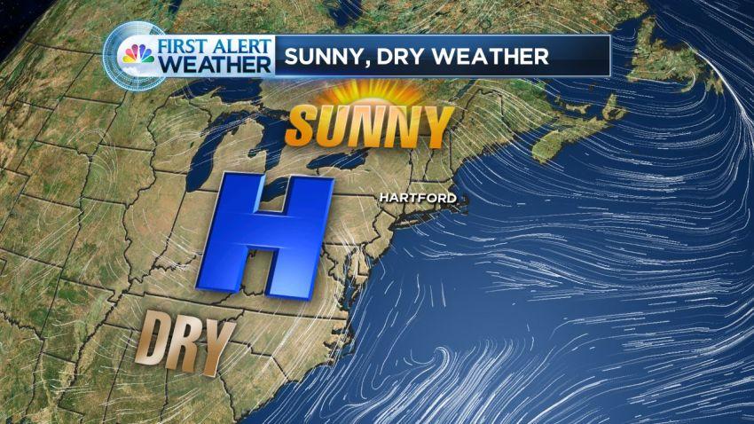 sunny dry weather aug 26