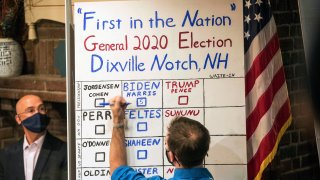 A man tallies the votes from the five ballots cast just after midnight, Tuesday, Nov. 3, 2020, in Dixville Notch, N.H. Democratic presidential candidate and former Vice President Joe Biden received all five votes.