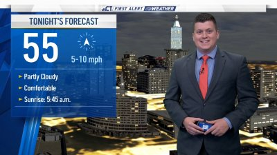 Evening Forecast for July 31, 2021