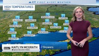 Afternoon Forecast For September 16