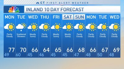 Afternoon Forecast for Sept. 27