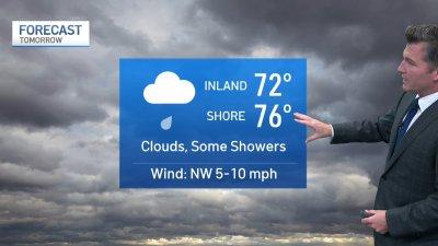 Evening Forecast Sept. 27