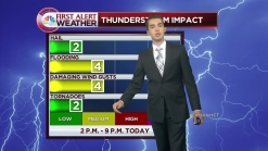 Weather in Detail for Afternoon of July 30