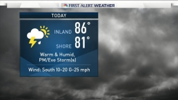 Morning Forecast for Saturday July 1