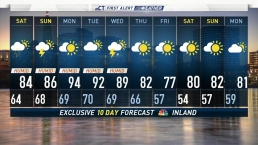 7p Forecast for August 16