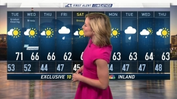 Afternoon Forecast For April 23