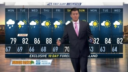 Afternoon Forecast For August 13