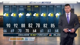 Afternoon Forecast For August 15