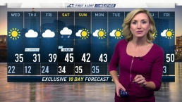 Afternoon Forecast For December 12