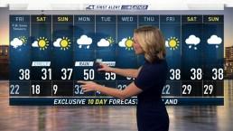 Afternoon Forecast For December 6