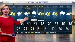 Afternoon Forecast For January 16
