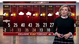 Afternoon Forecast For January 21