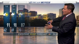 Afternoon Forecast For July 16