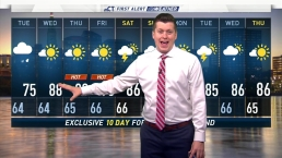 Afternoon Forecast For June 25