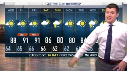 Afternoon Forecast For June 26