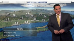 Afternoon Forecast For March 18