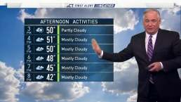 Afternoon Forecast For March 25