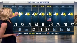 Afternoon Forecast For May 21