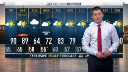 Afternoon Forecast For May 25