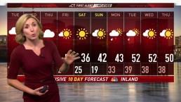 Afternoon Forecast For November 12