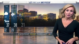 Afternoon Forecast For November 20