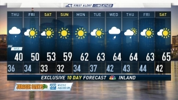 Afternoon Forecast for April 19