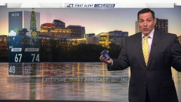 Afternoon Forecast for April 22