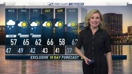 Afternoon Forecast for April 25