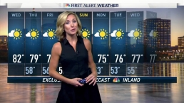 Afternoon Forecast for August 23