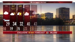 Afternoon Forecast for December 15
