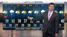 Afternoon Forecast for February 14