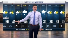 Afternoon Forecast for February 21
