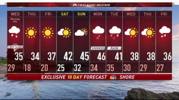 Afternoon Forecast for January 17