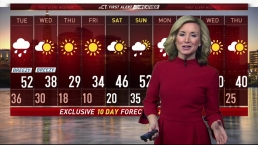 Afternoon Forecast for January 23