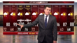 Afternoon Forecast for July 18