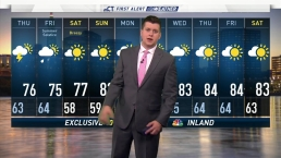 Afternoon Forecast for June 20