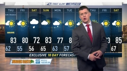 Afternoon Forecast for June 21