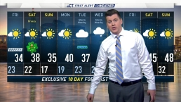 Afternoon Forecast for March 16