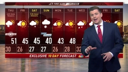 Afternoon Forecast for March 22