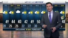 Afternoon Forecast for March 23