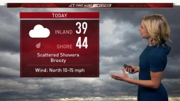Afternoon Forecast for Monday November 18