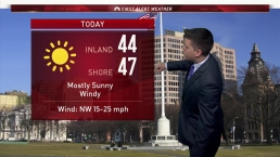 Afternoon Forecast for November 17